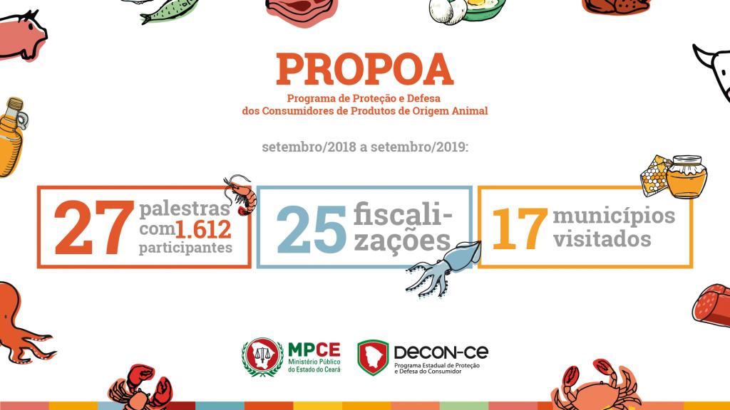 Dados propoa-IMG PARA O CORPO DO SITE